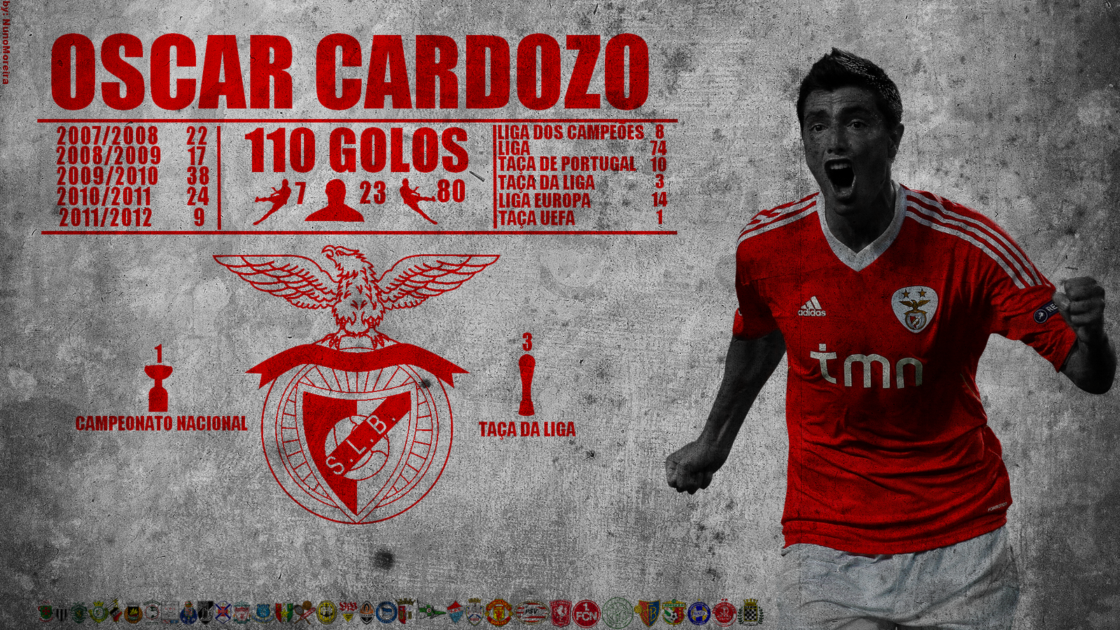 Oscar Cardozo  Wallpaper